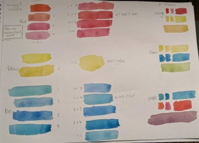 Julia Triston Workshop - working out the primary and secondary colours